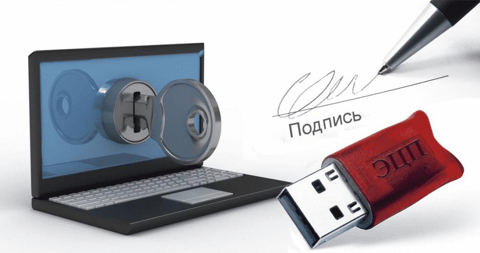 Открытый ключ – закрытый ключ ЭЦП