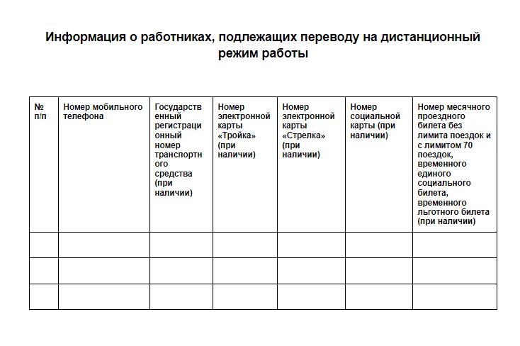 Электронная подпись для mos.ru